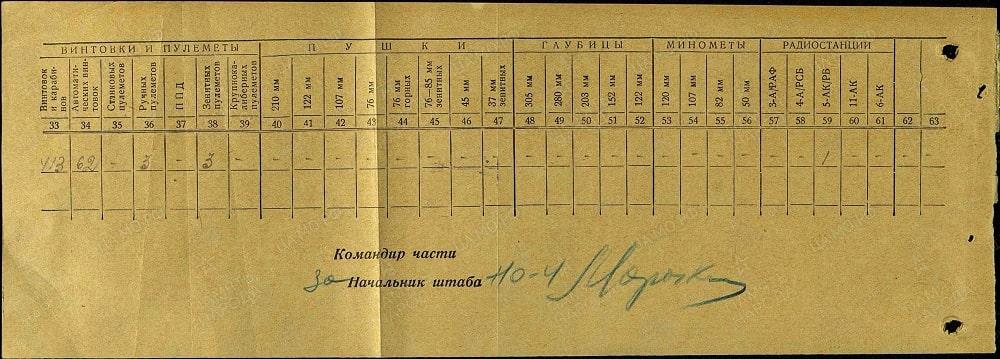 Документы60ТД-12