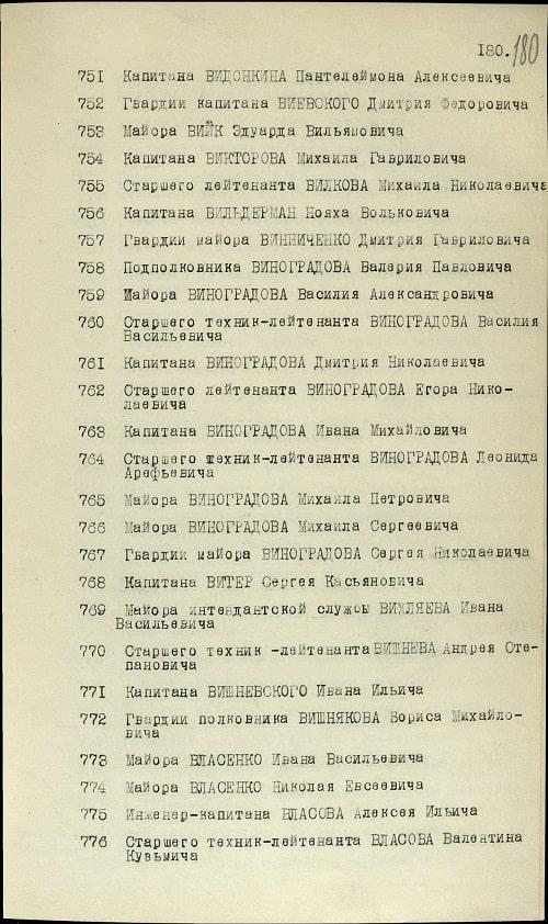 Вихляев-ИВ06